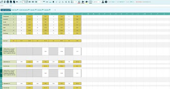 ordinare in ordine alfabetico su Excel